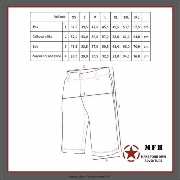 Kraťasy MFH BDU rip-stop v MASKOVACÍM PROVEDENÍ VZOR 95 Max Fuchs AG - tabulka velikostí